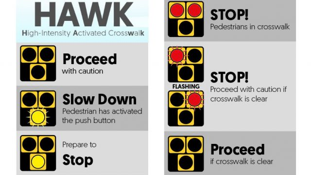 How to Use the HAWK Signal at UMMC